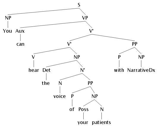 Syntactic Tree.png